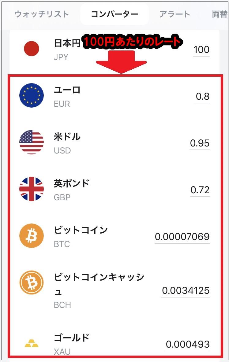 Revolut 為替レート
